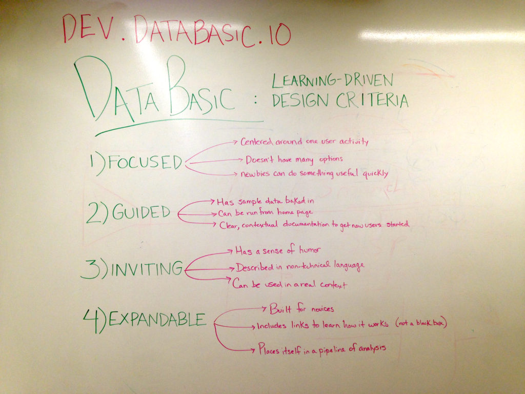DataBasic's Guiding Principles